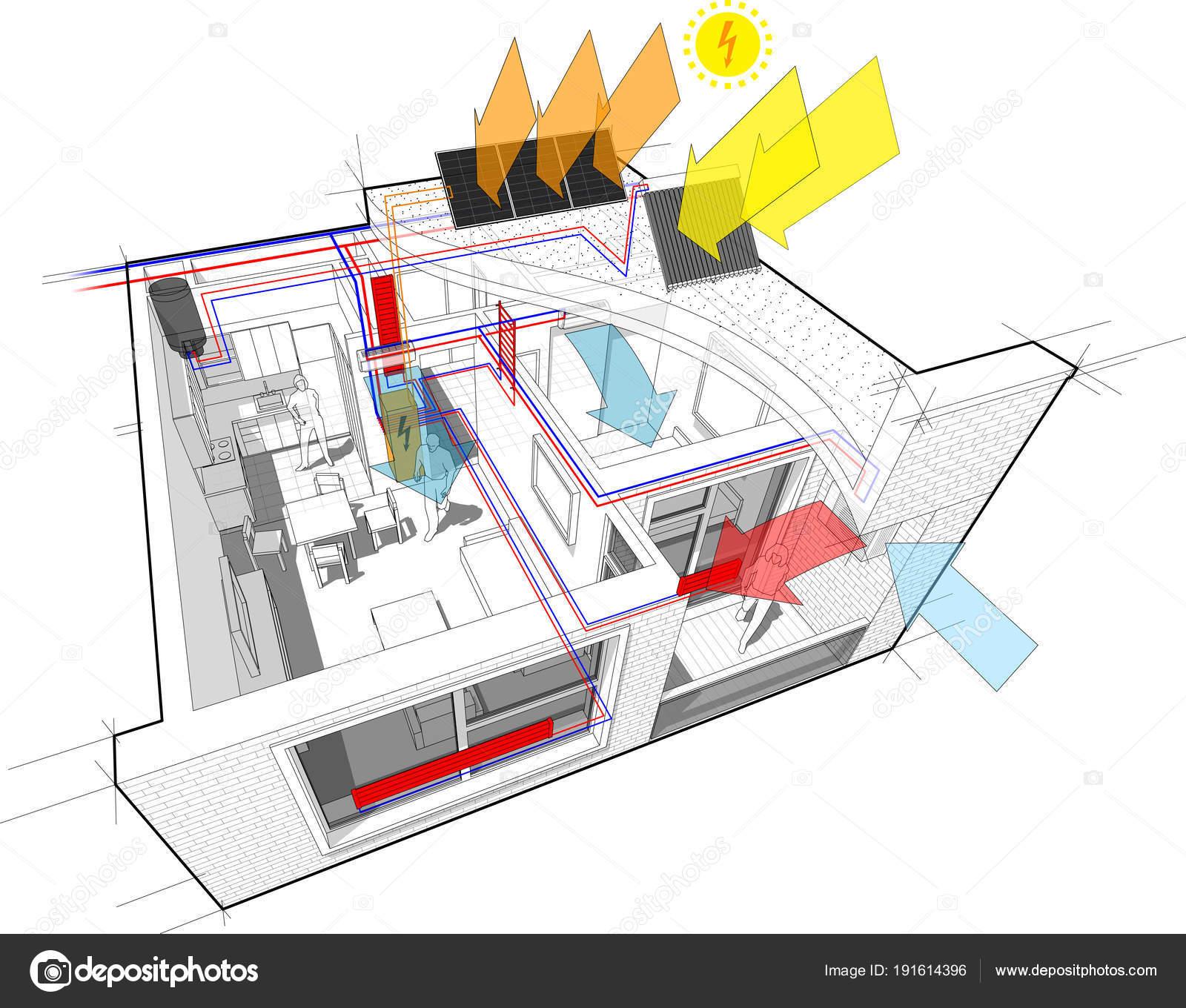 Wohnung Komplett Möbliert Mit Warmwasser Heizung Und Zentralheizung ...