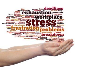 mental stress word cloud