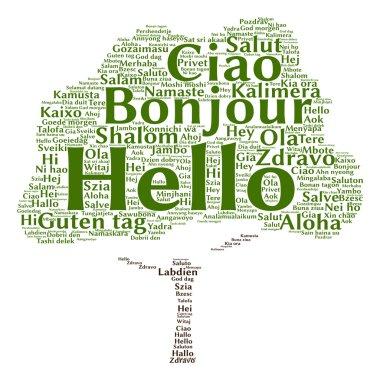 hello international word cloud