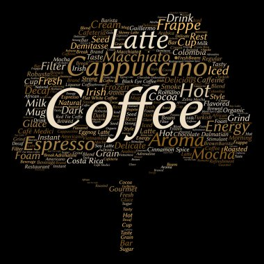 espresso abstract  word cloud