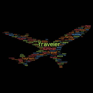 tourism word cloud