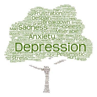 emotional disorder  word cloud