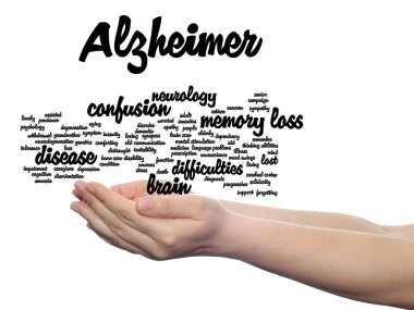 Alzheimer symptoms word cloud in hands