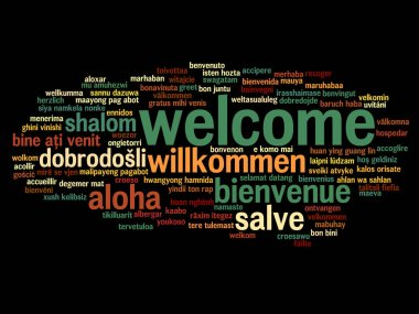 welcome word cloud