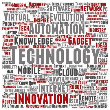 smart technology word cloud