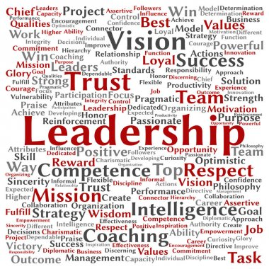 business leadership word cloud