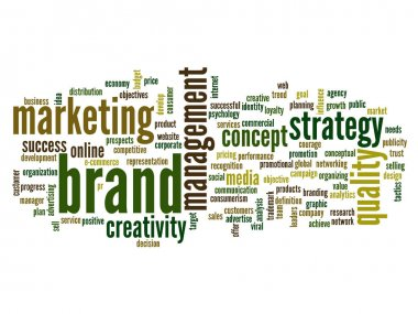 business word cloud  text