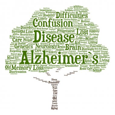 Alzheimer`s disease symtoms word cloud