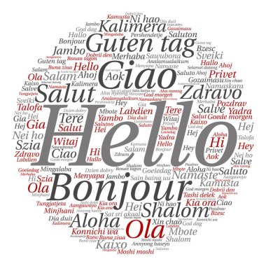 greeting international word cloud