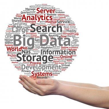 Conceptual cloud of big data