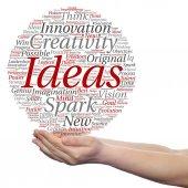 Konceptuální mrak myšlenek nebo debaty slov