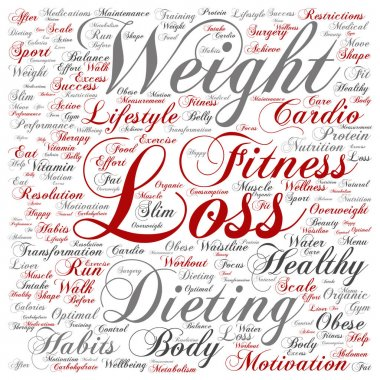 Concept or conceptual weight loss