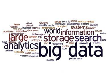 Concept or conceptual big data