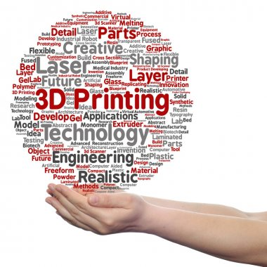 Conceptual cloud of 3D printing
