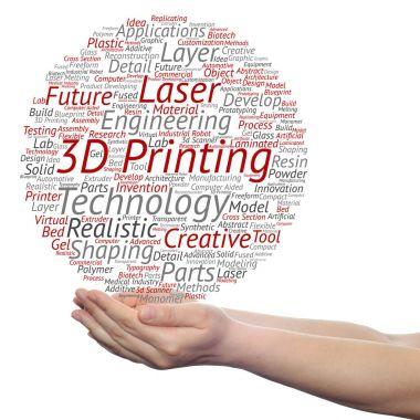 Conceptual cloud of 3D printing