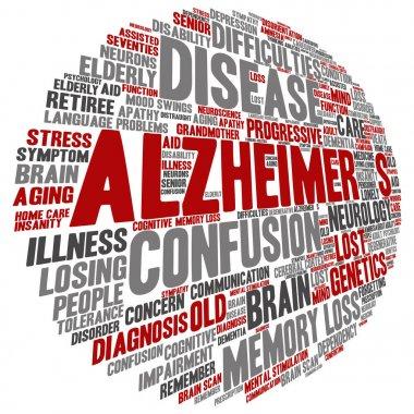 conceptual Alzheimers disease symtoms