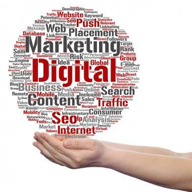 Conceptual cloud of digital marketing