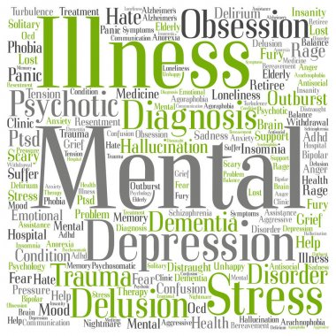 conceptual mental illness word cloud