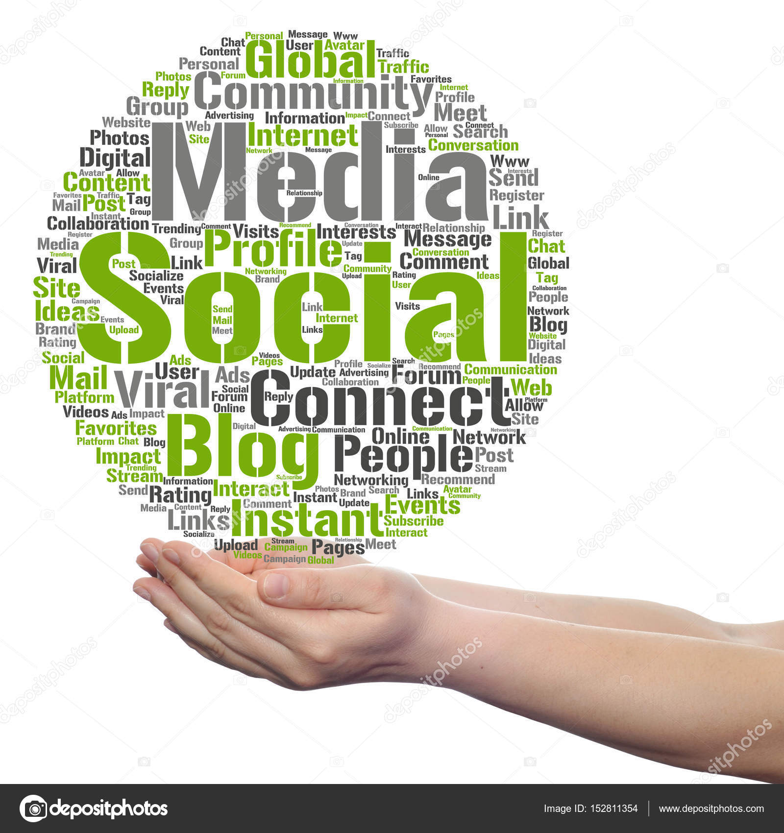 social networking and interpersonal communication and Interpersonal skills are the lifeblood the personal and social skills necessary for conflict resolution interpersonal communication is a key component of.