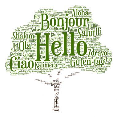 greeting international word cloud