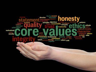 core values word cloud in hands
