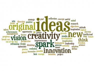 ideas abstract word cloud