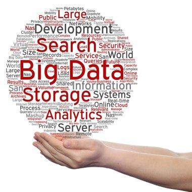conceptual big data word cloud