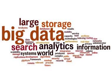storage word cloud