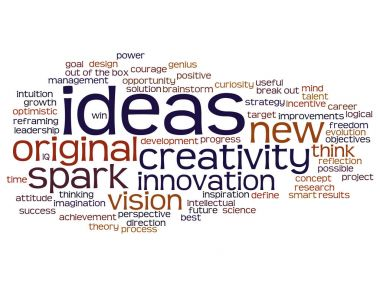 creative new ideas word cloud
