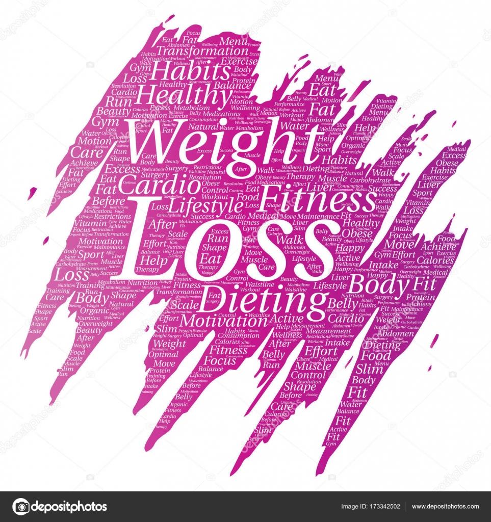 81f0339eb781 Вектор концептуальной вес потеря здорового питания трансформации краска  кисти слово облако изолированный фон. Коллаж фитнес мотивация жизни, ...