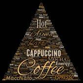 Kaffee-Wortwolke
