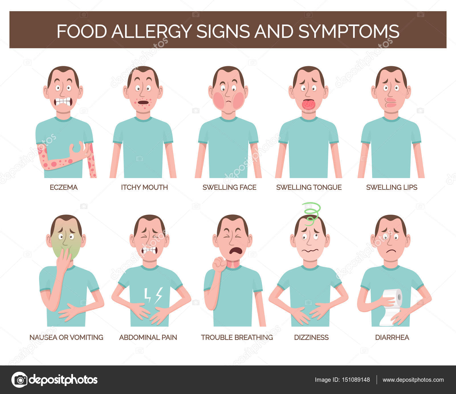 Food Allergy Baby What To Do