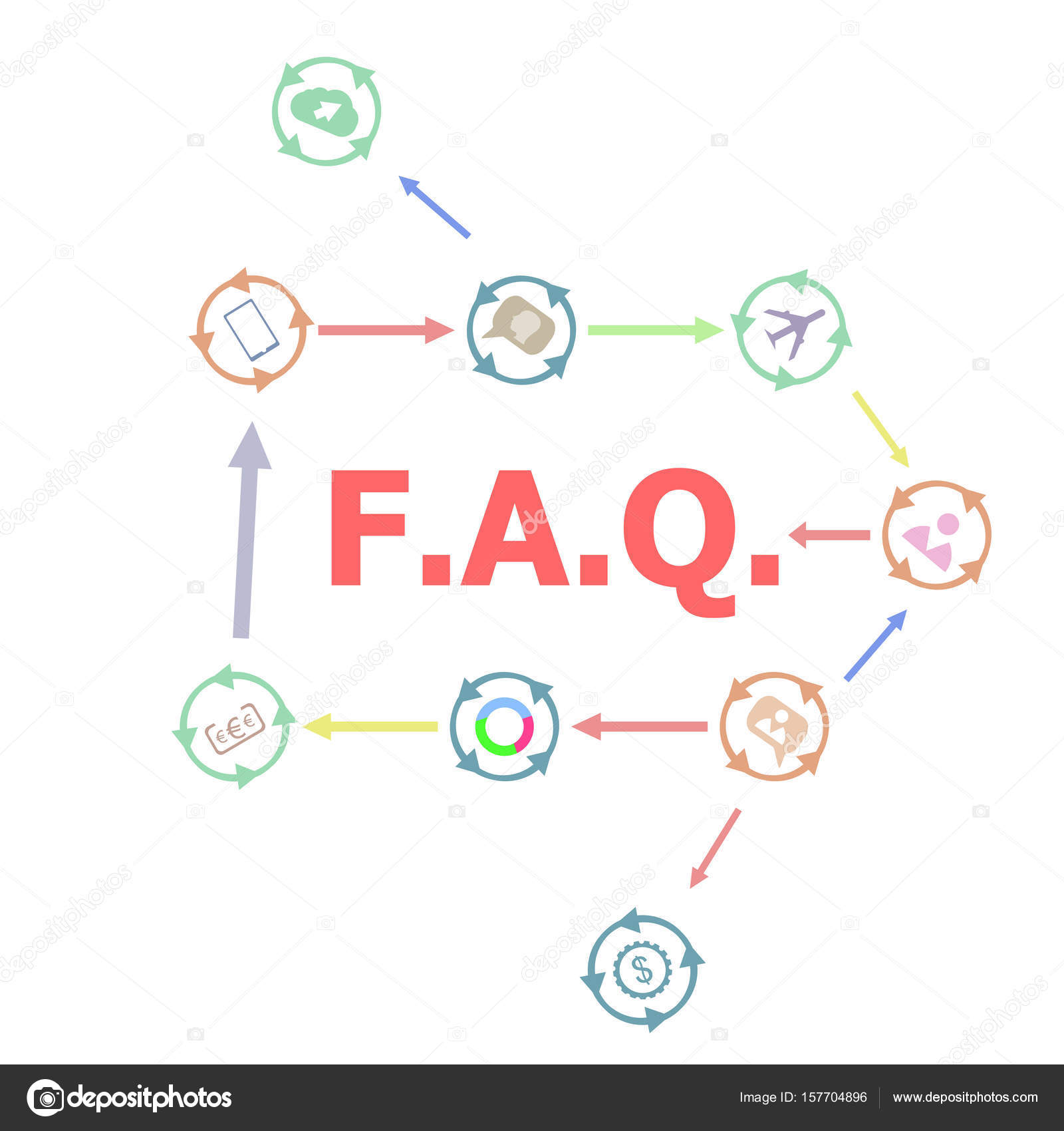 ερωτήσεις που χρονολογούνται από τις ιστοσελίδες υποδείξεις και συμβουλές για dating