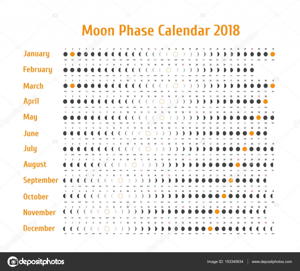 Lunar calendar of operations for 2018: which moon is better to have an operation 11