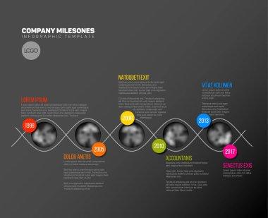 ICompany Milestones Timeline Template