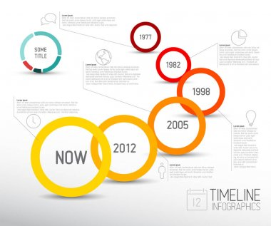timeline report template with icons