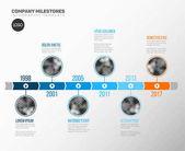 Fotografie Infografik Unternehmen Meilensteine Zeitleiste Vorlage