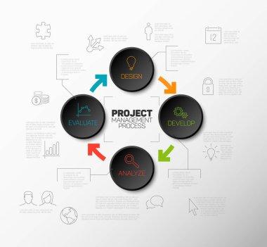 Project management process diagram concept