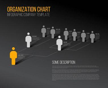 Minimalist hierarchy  chart