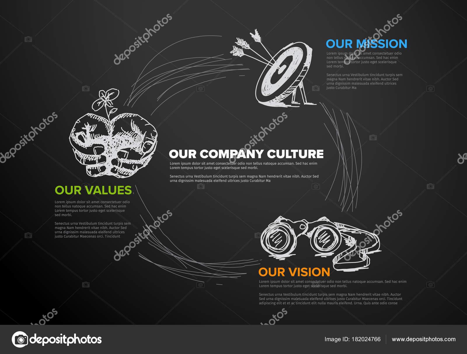 Vector mission vision values diagram schema infographic hand drawn vector mission vision values diagram schema infographic hand drawn icons stock vector ccuart Images