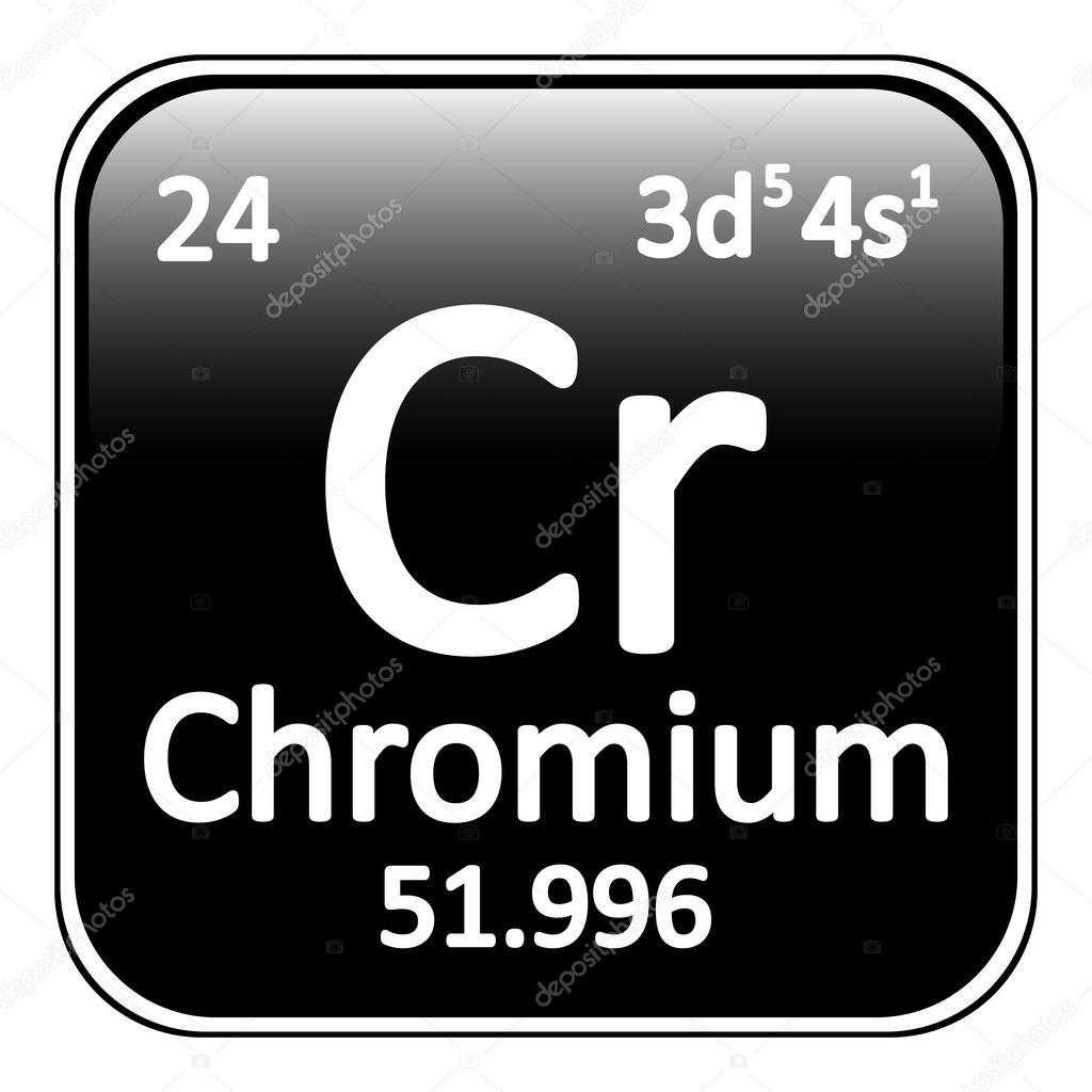 Periodic Table Element Chromium Icon Stock Vector Konstsem