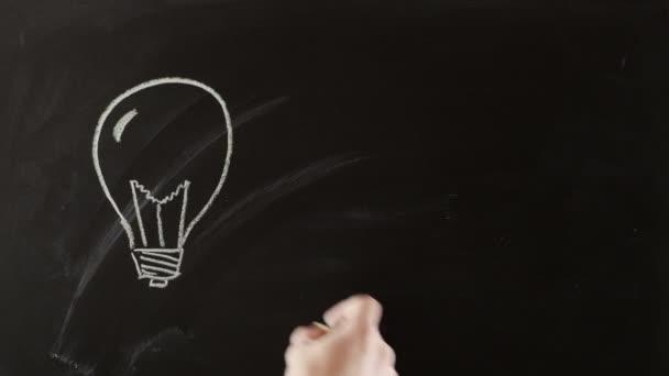 Idea equals money on blackboard