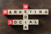sociální média marketing slovo