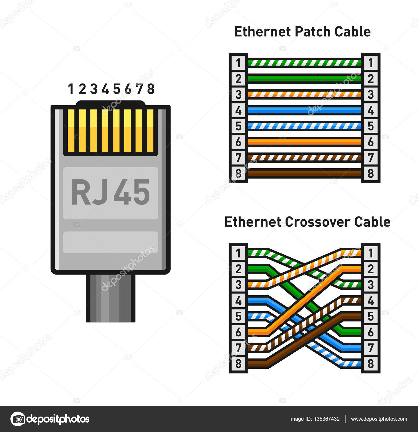 Cat5 Wiring Diagram Wall Plate Will Be A Thing Cat 5e Jack Rj45 Insert T568a B Tech Cat5e 5