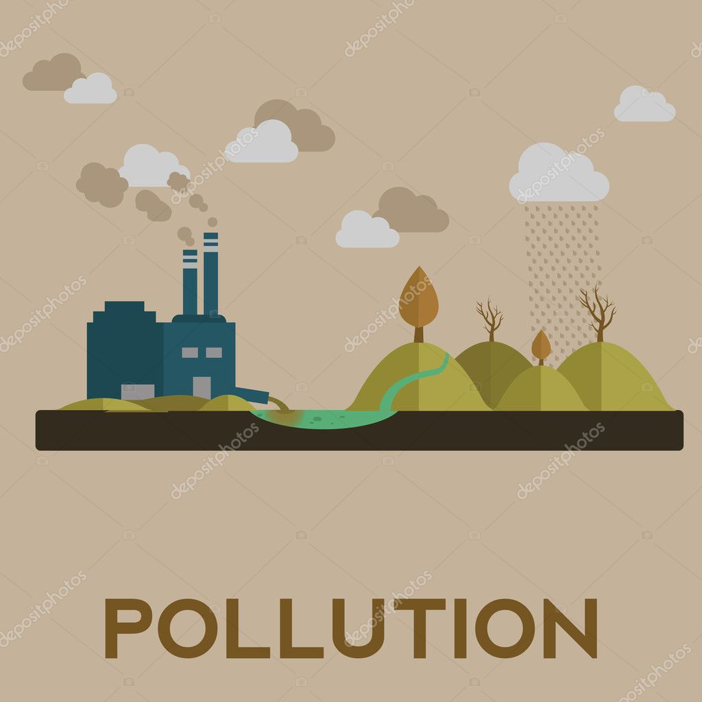 pollution of environment poster