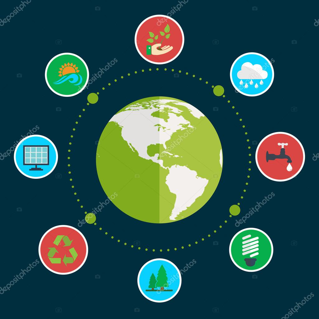 ecology and environment cocept