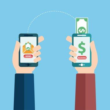 sending money their mobile phones