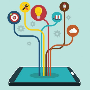 Mobile marketing and personalizing