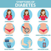 Photo Diabetic symptoms infographic health care