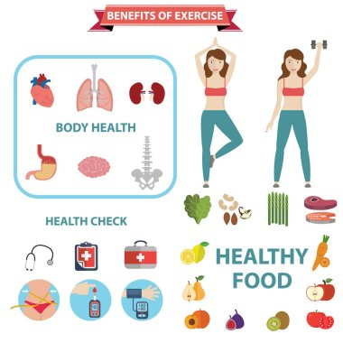 Benefits of exercise infographic